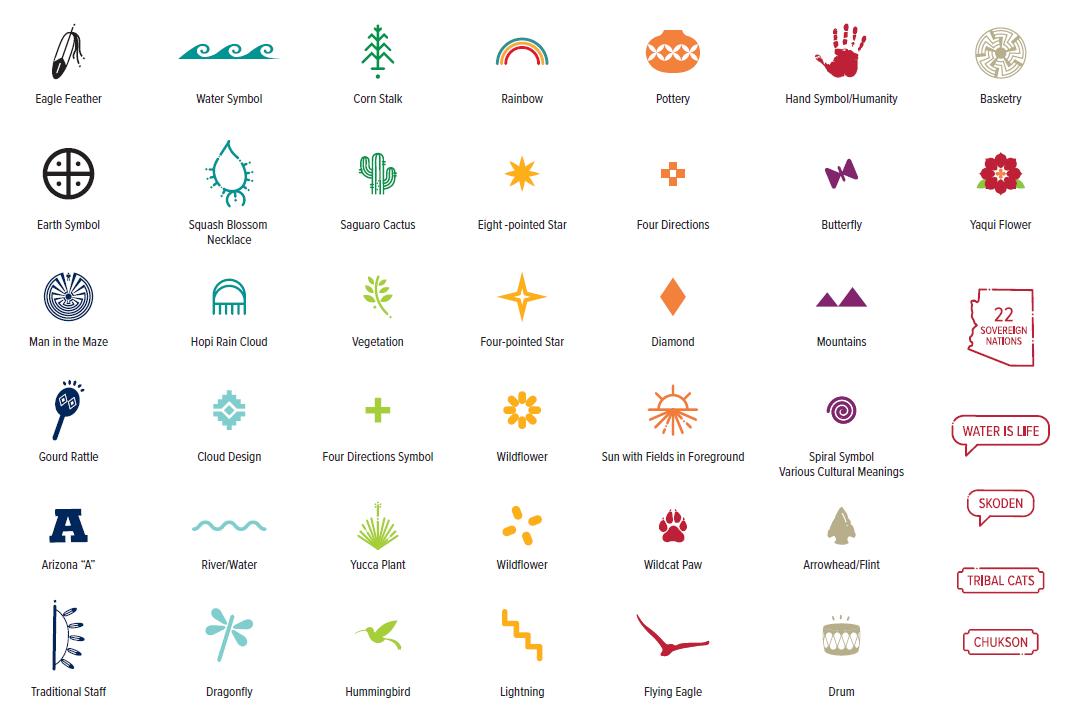 Native American logos